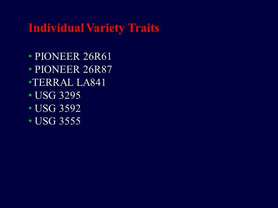 Individual Variety Traits PIONEER 26R61 PIONEER 26R61 PIONEER 26R87 PIONEER 26R87 TERRAL LA841 TERRAL LA841 USG 3295 USG 3295 USG 3592 USG 3592 USG 3555 USG 3555