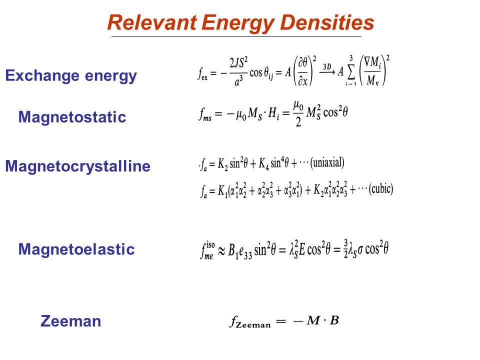Energy density of △ f tot versus sample length L for u o M s =0.625 T, σ=0.1 mJ/m 2, K u d=1mJ/m 2, and td=10 -14 m 2.