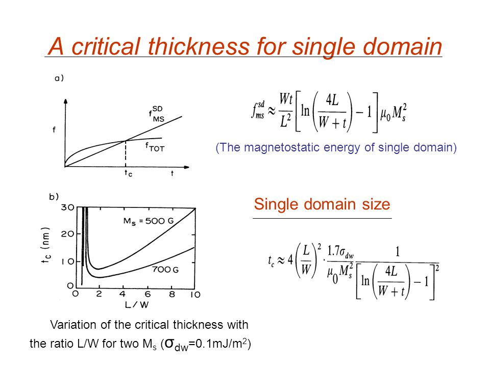 A critical thickness for single domain Single domain size Variation of the critical thickness with the ratio L/W for two M s ( σ dw =0.1mJ/m 2 ) (The