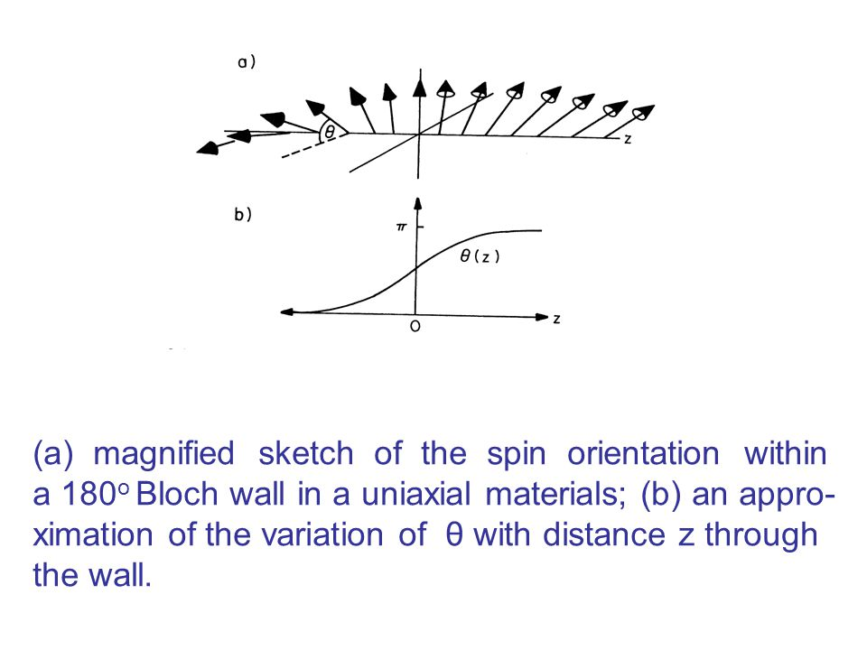 Uniaxial Wall Spacing The number of domains is W/d and the number of walls is (W/d)-1.