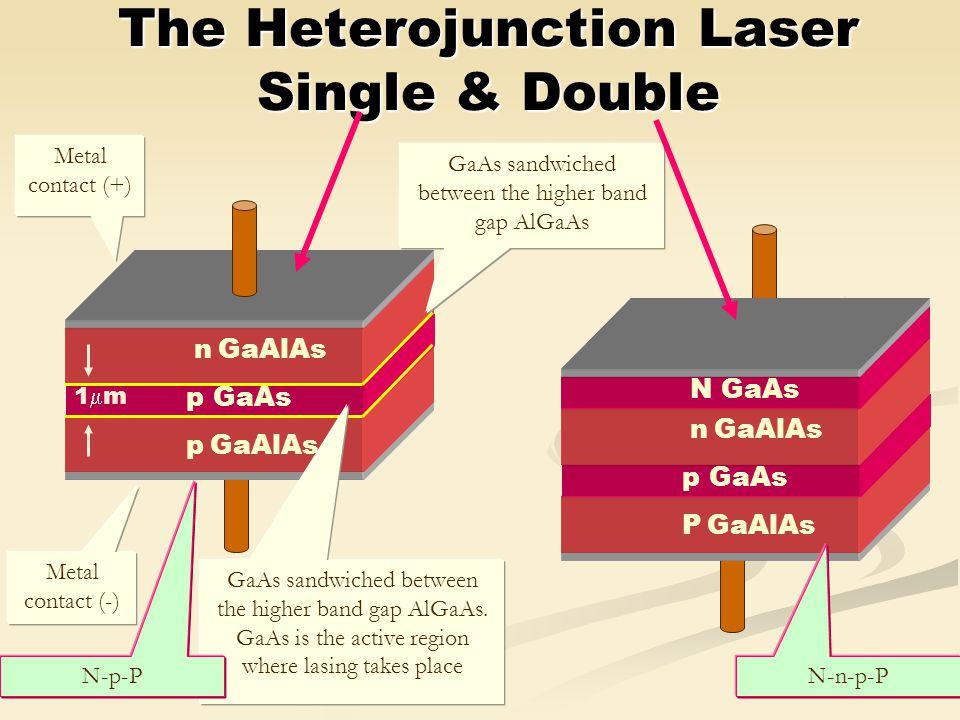 The Heterojunction Laser Single & Double Metal contact (+) Metal contact (-) GaAs sandwiched between the higher band gap AlGaAs. GaAs is the active re