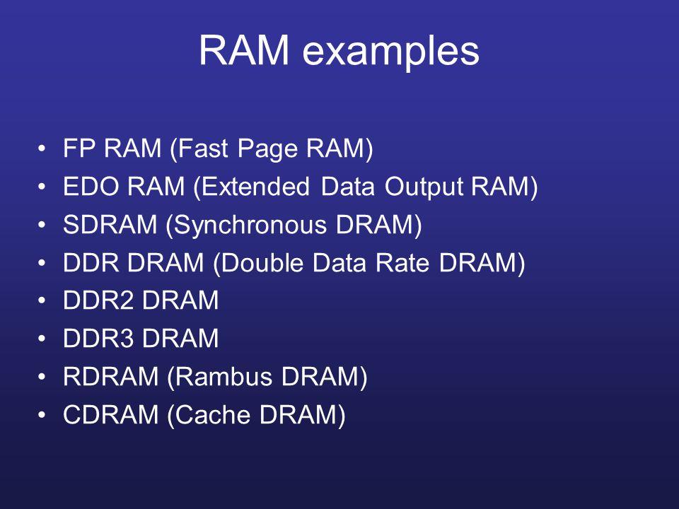 RAM examples FP RAM (Fast Page RAM) EDO RAM (Extended Data Output RAM) SDRAM (Synchronous DRAM) DDR DRAM (Double Data Rate DRAM) DDR2 DRAM DDR3 DRAM RDRAM (Rambus DRAM) CDRAM (Cache DRAM)