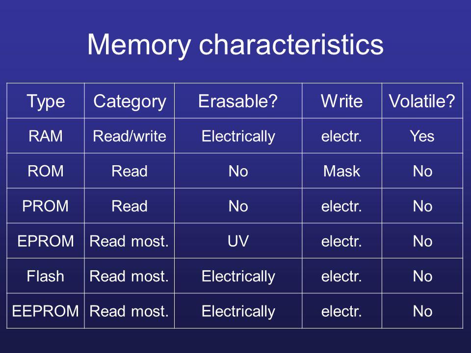 Memory characteristics TypeCategoryErasable?WriteVolatile.
