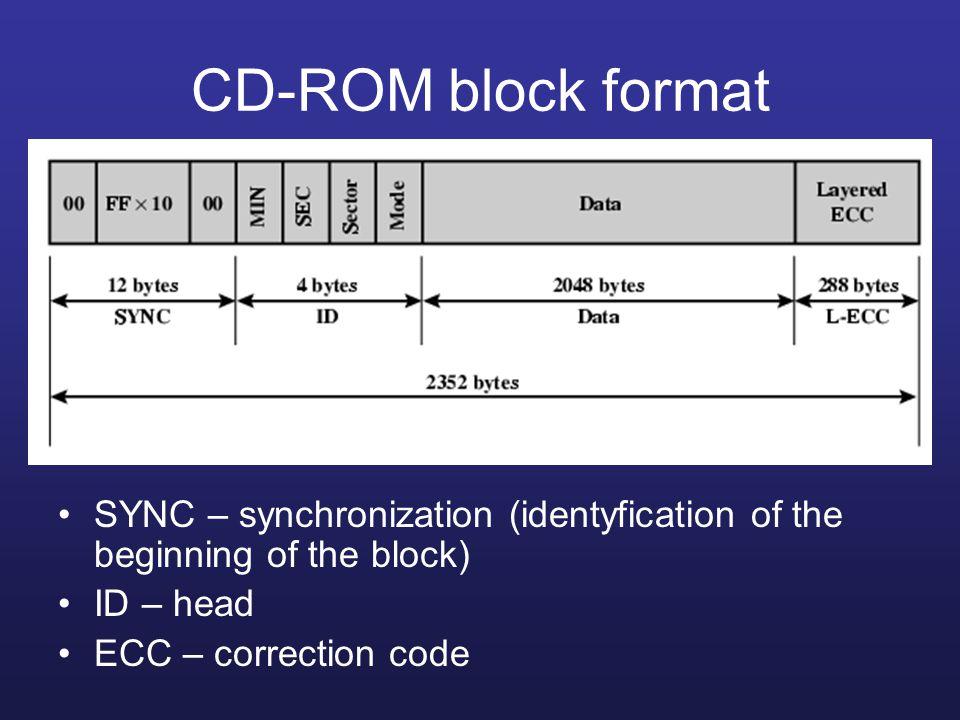 CD-ROM block format SYNC – synchronization (identyfication of the beginning of the block) ID – head ECC – correction code