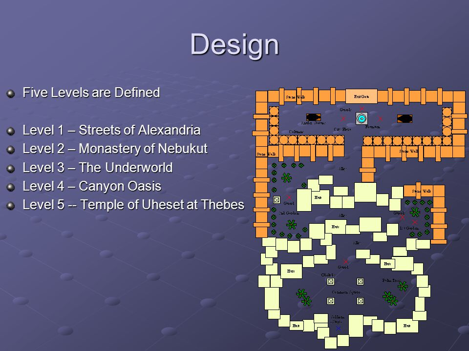 Design Five Levels are Defined Level 1 – Streets of Alexandria Level 2 – Monastery of Nebukut Level 3 – The Underworld Level 4 – Canyon Oasis Level 5 -- Temple of Uheset at Thebes