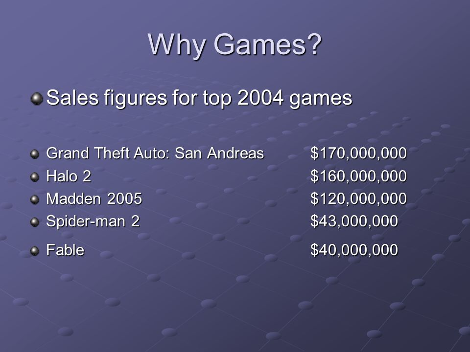 Why Games? Sales figures for top 2004 games Grand Theft Auto: San Andreas$170,000,000 Halo 2 $160,000,000 Madden 2005$120,000,000 Spider-man 2 $43,000