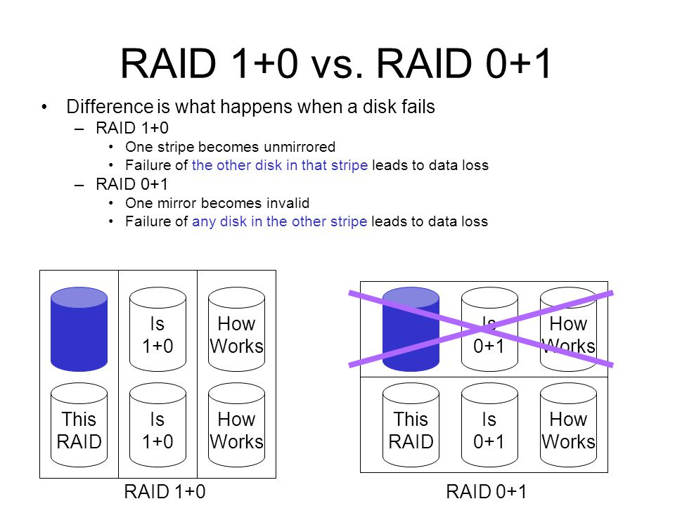 RAID 1+0 vs. RAID 0+1 Difference is what happens when a disk fails –RAID 1+0 One stripe becomes unmirrored Failure of the other disk in that stripe le