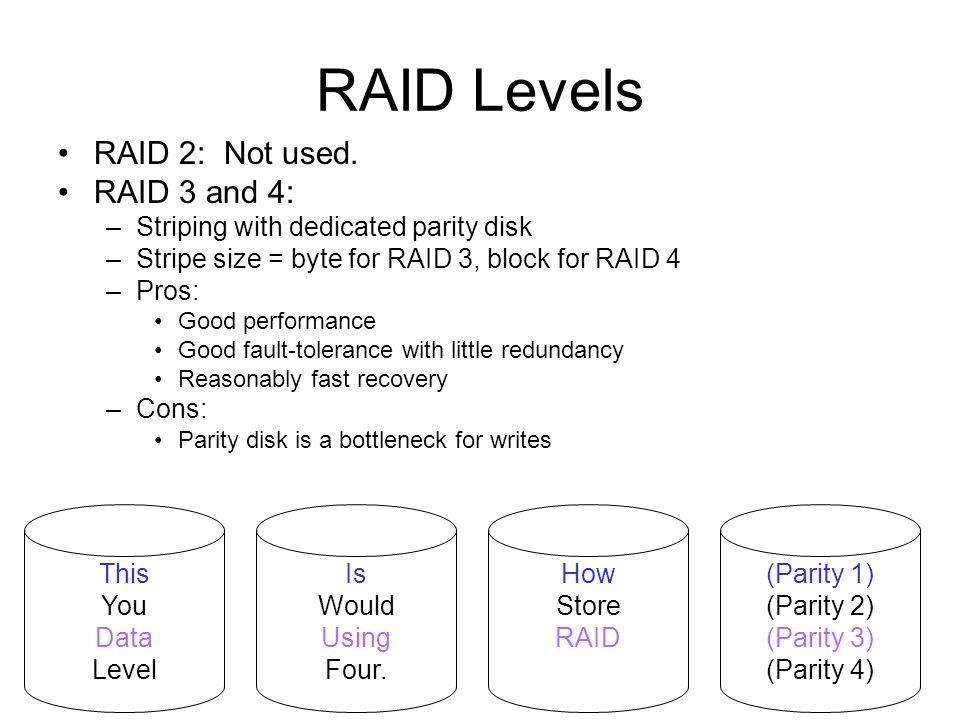 RAID Levels RAID 2: Not used.