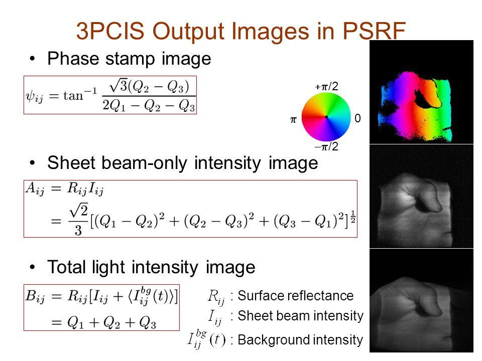3PCIS Output Images in PSRF Sheet beam-only intensity imageTotal light intensity image : Surface reflectance : Sheet beam intensity : Background intensity 0   /2  /2 Phase stamp image