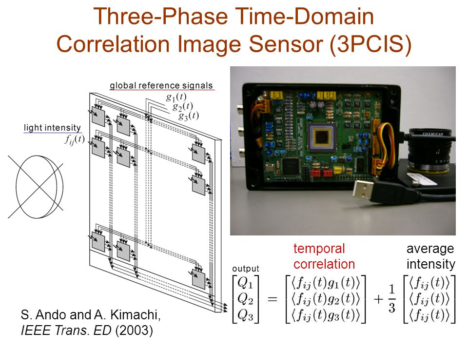 Three-Phase Time-Domain Correlation Image Sensor (3PCIS) temporal correlation S.