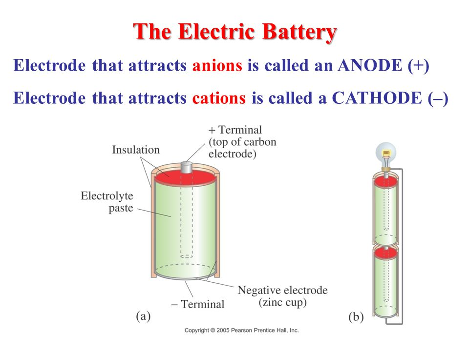 Electric Current Electric current (I) is the rate of flow of positive charges through a conductor: qt where q is the charge and t is the time Unit of electric current: the ampere, A.