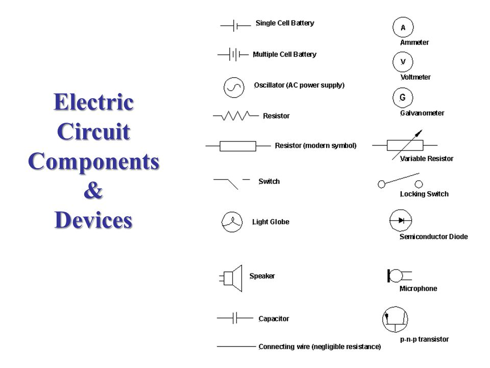 Alternating Current Current from a battery flows steadily in one direction (direct current, DC).