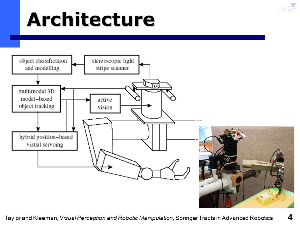 Taylor and Kleeman, Visual Perception and Robotic Manipulation, Springer Tracts in Advanced Robotics 4 Architecture