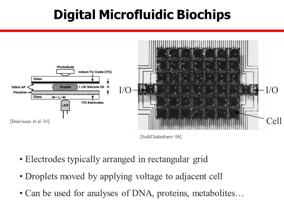 Digital Microfluidic Biochips [Srinivasan et al.