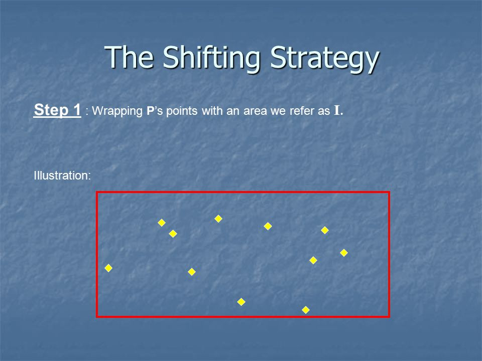 The Shifting Strategy Illustration: Step 1 : Wrapping P's points with an area we refer as I.