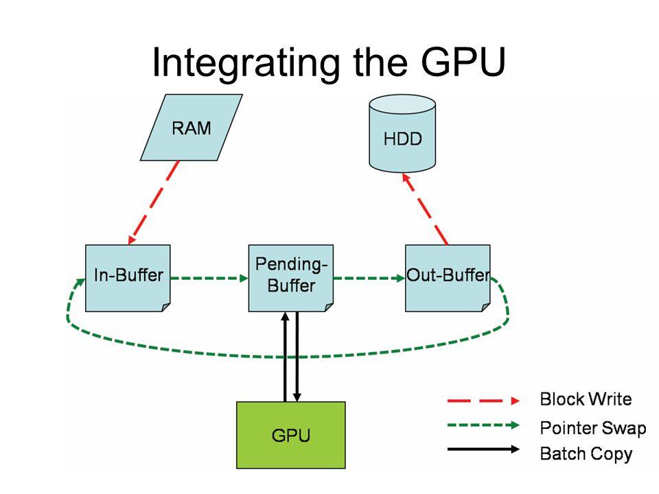 Integrating the GPU