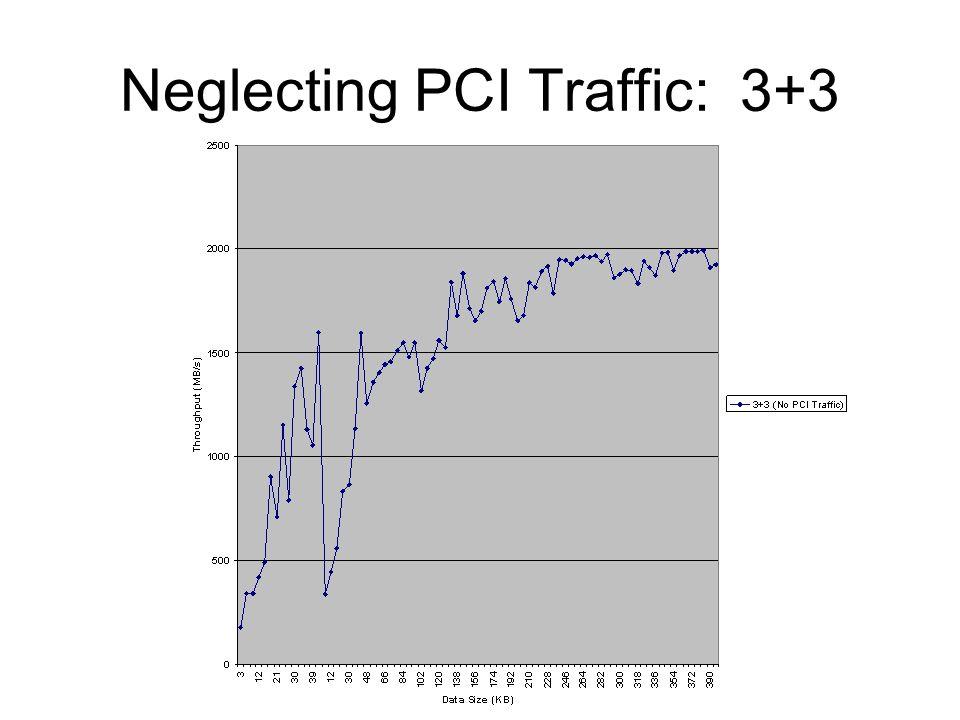 Neglecting PCI Traffic: 3+3