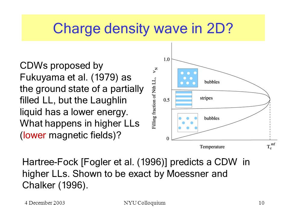 4 December 2003NYU Colloquium10 Charge density wave in 2D.