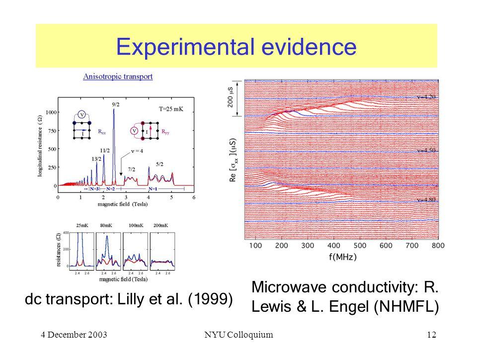 4 December 2003NYU Colloquium12 Experimental evidence dc transport: Lilly et al.
