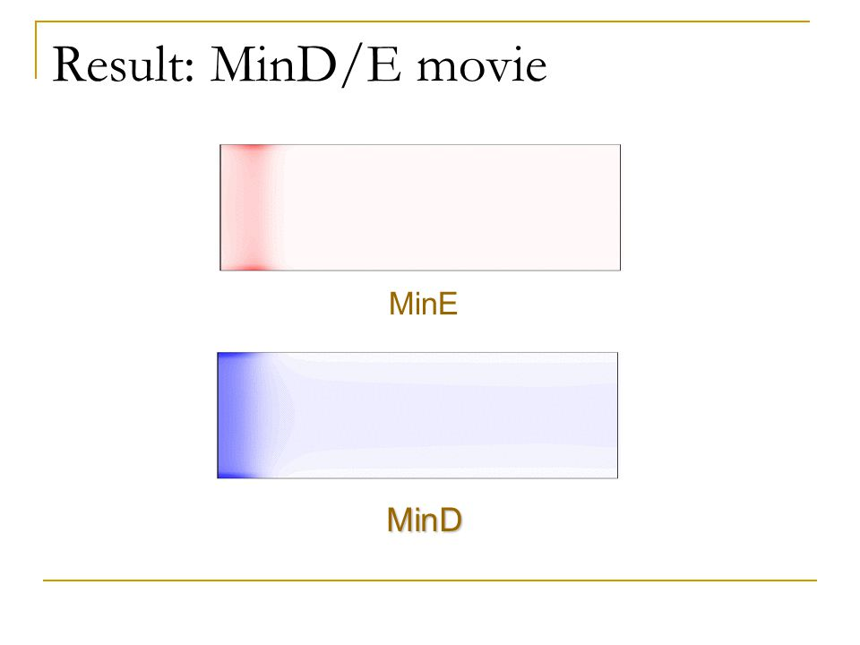 Result: MinD/E movie MinE MinD