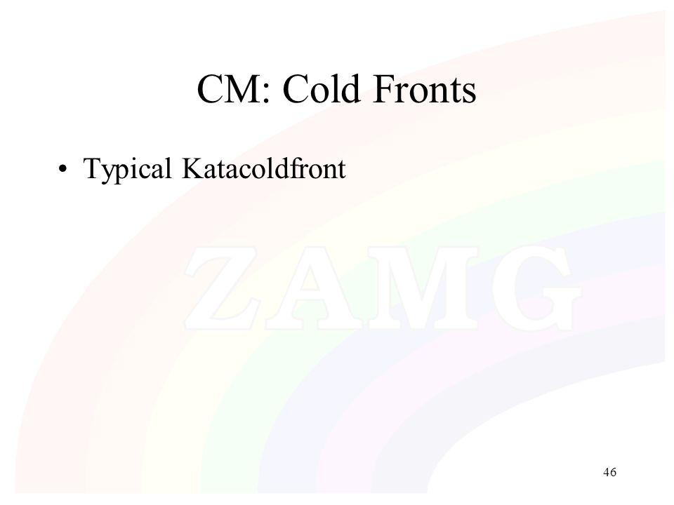 46 CM: Cold Fronts Typical Katacoldfront