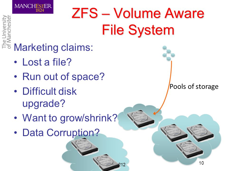 ZFS – Volume Aware File System Marketing claims: Lost a file.