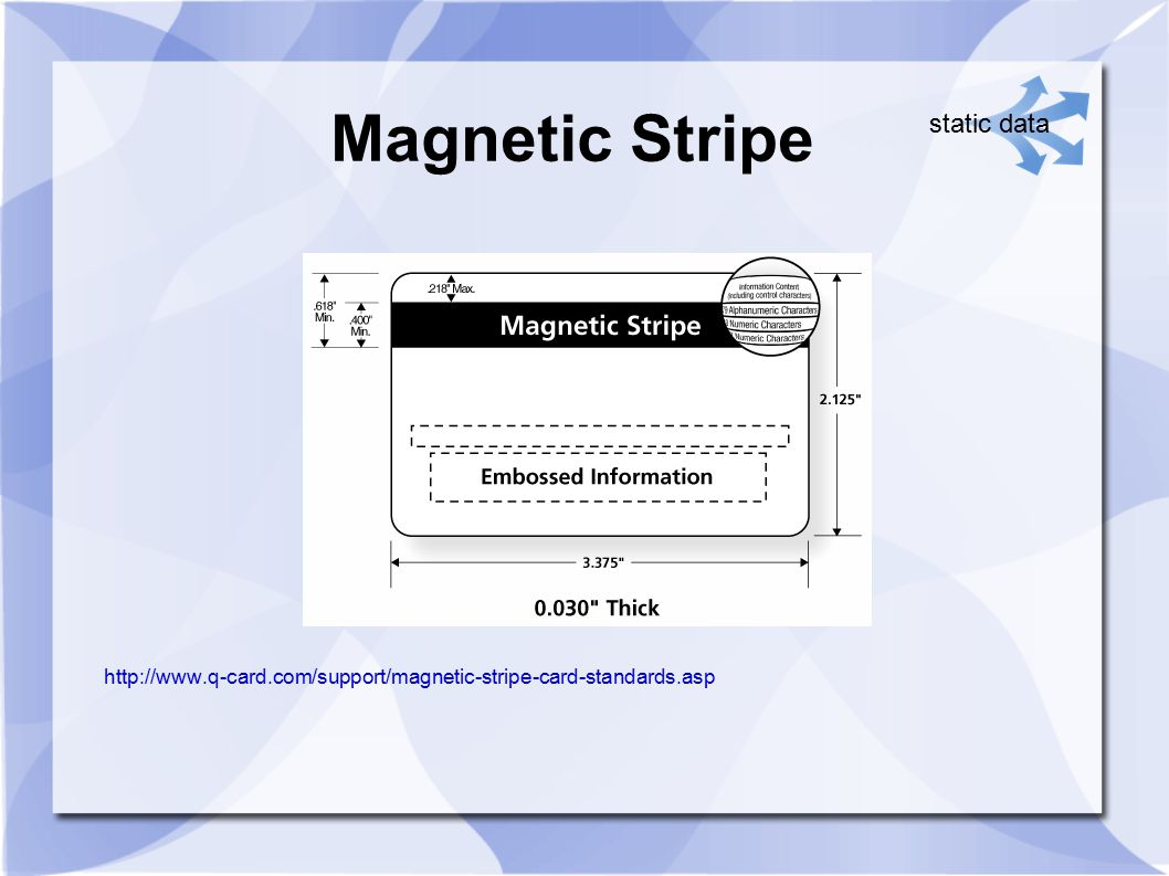 Magnetic Stripe http://www.q-card.com/support/magnetic-stripe-card-standards.asp static data