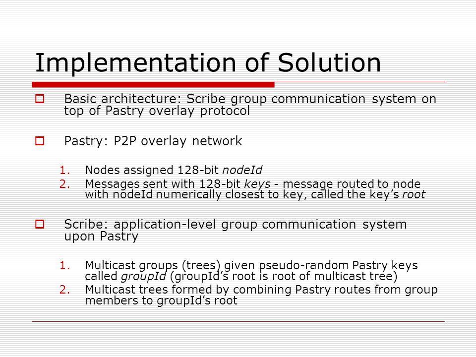 Solution Design  Recall interior-node-disjoint goal 1.How.