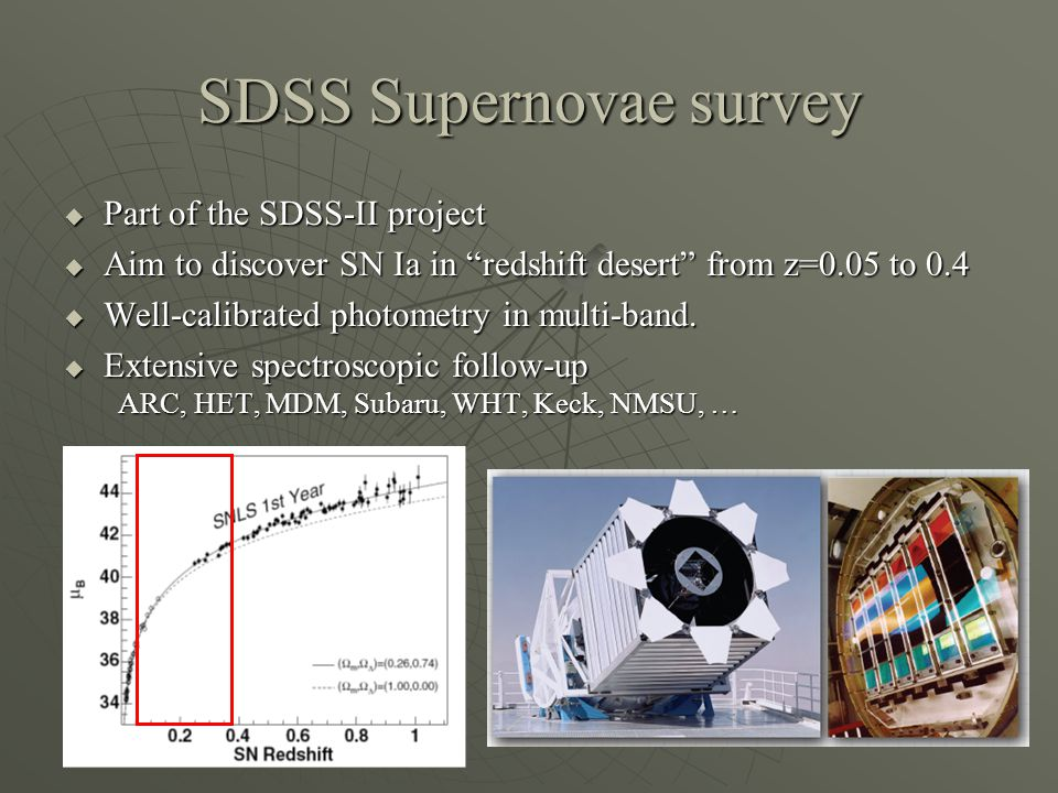 SDSS Supernovae survey  Part of the SDSS-II project  Aim to discover SN Ia in redshift desert from z=0.05 to 0.4  Well-calibrated photometry in multi-band.