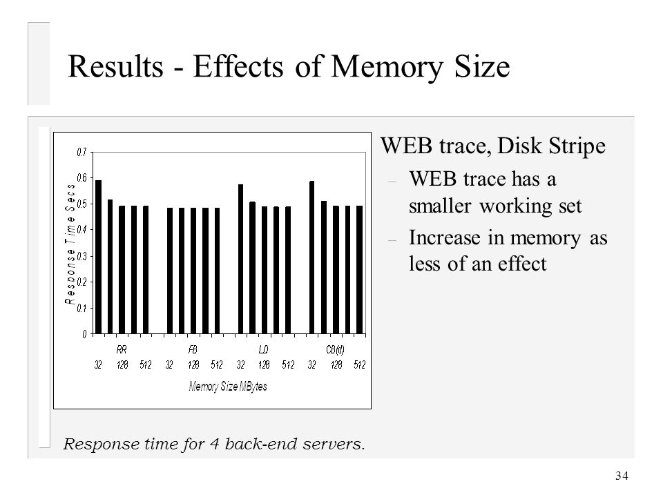 34 Results - Effects of Memory Size n WEB trace, Disk Stripe – WEB trace has a smaller working set – Increase in memory as less of an effect Response time for 4 back-end servers.