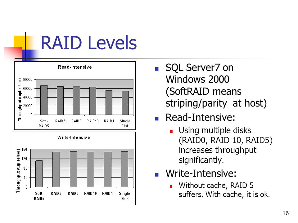 16 RAID Levels SQL Server7 on Windows 2000 (SoftRAID means striping/parity at host) Read-Intensive: Using multiple disks (RAID0, RAID 10, RAID5) increases throughput significantly.