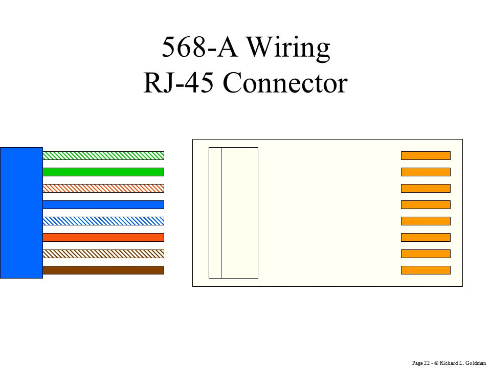 Page 21 - © Richard L. Goldman Insert cable into connector.