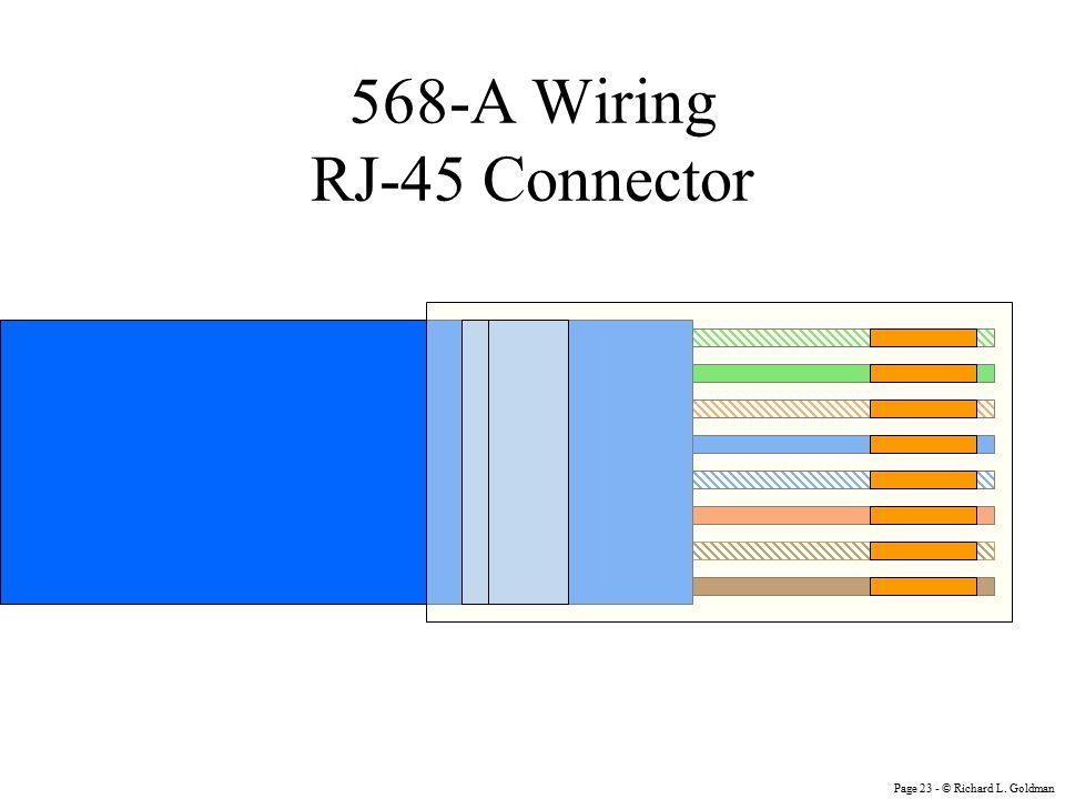 Page 22 - © Richard L. Goldman 568-A Wiring RJ-45 Connector