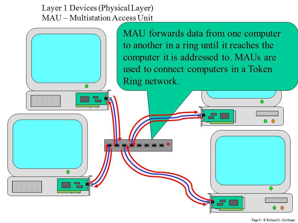 Page 19 - © Richard L.Goldman Arrange wires in 568-B order.