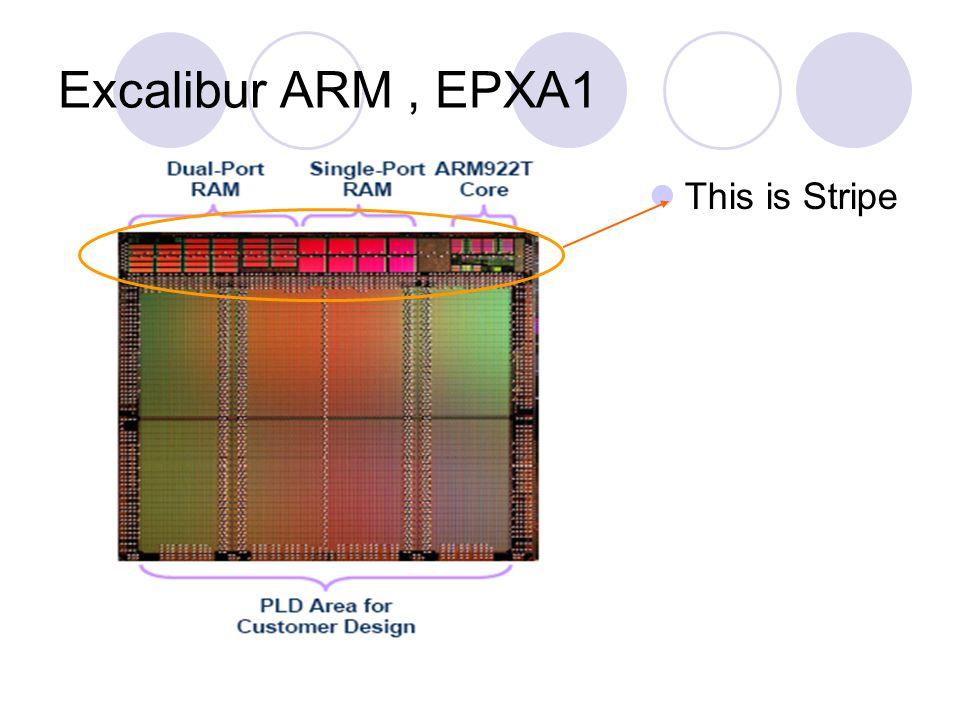 Excalibur ARM, EPXA1 This is Stripe