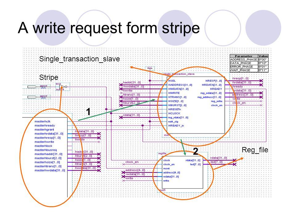 A write request form stripe Single_transaction_slave Reg_file Stripe 1 2