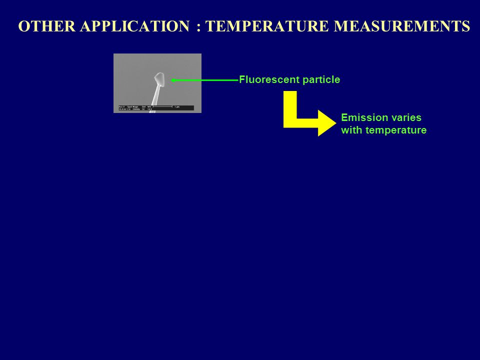 OTHER APPLICATION : TEMPERATURE MEASUREMENTS Fluorescent particle Emission varies with temperature