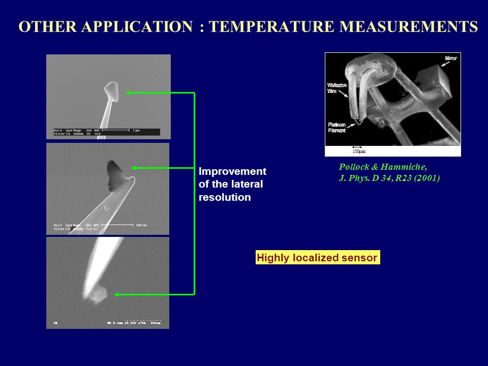 OTHER APPLICATION : TEMPERATURE MEASUREMENTS Highly localized sensor Improvement of the lateral resolution Pollock & Hammiche, J.
