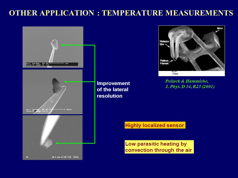 OTHER APPLICATION : TEMPERATURE MEASUREMENTS Improvement of the lateral resolution Pollock & Hammiche, J. Phys. D 34, R23 (2001) Low parasitic heating
