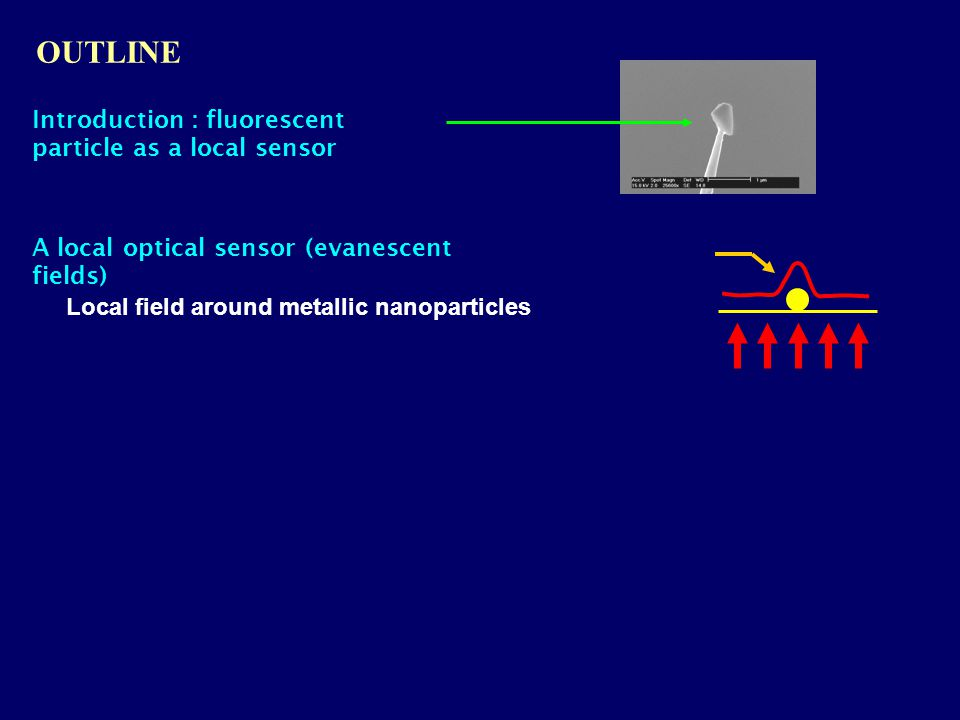 OUTLINE Introduction : fluorescent particle as a local sensor A local optical sensor (evanescent fields) Local field around metallic nanoparticles