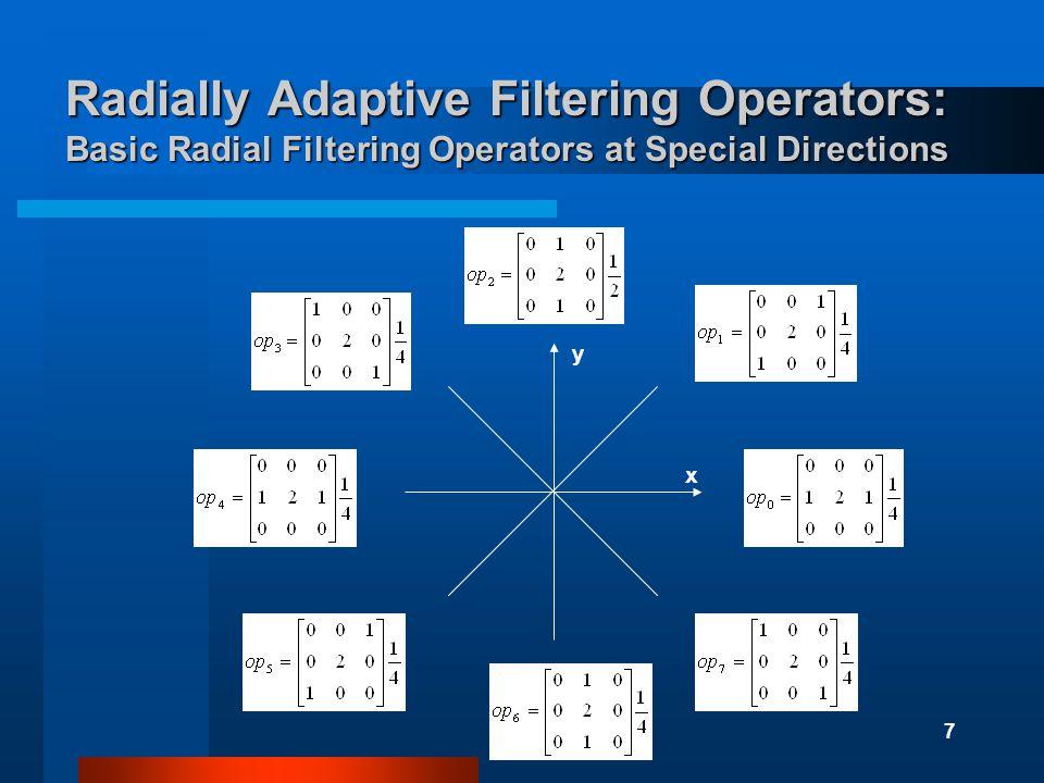 7 Radially Adaptive Filtering Operators: Basic Radial Filtering Operators at Special Directions x y