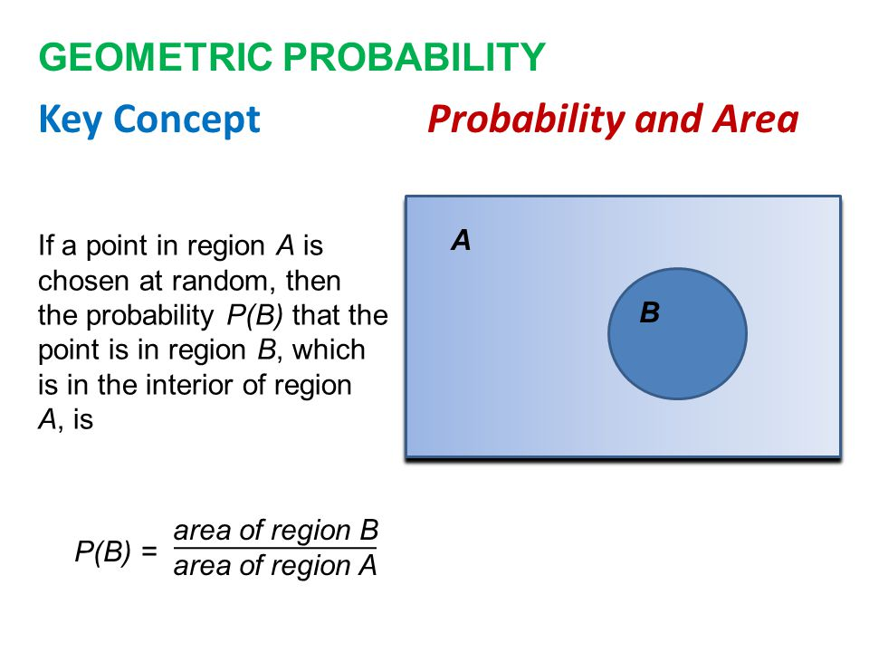 GEOMETRIC PROBABILITY Key Concept Probability and Area A B If a point in region A is chosen at random, then the probability P(B) that the point is in