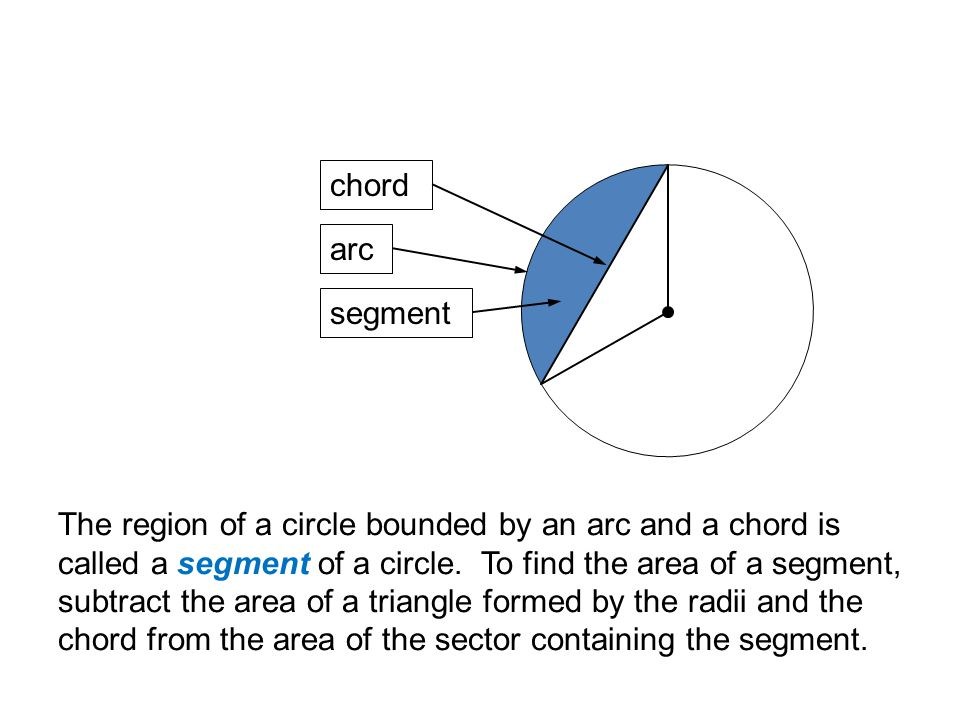 chord arc segment The region of a circle bounded by an arc and a chord is called a segment of a circle. To find the area of a segment, subtract the ar