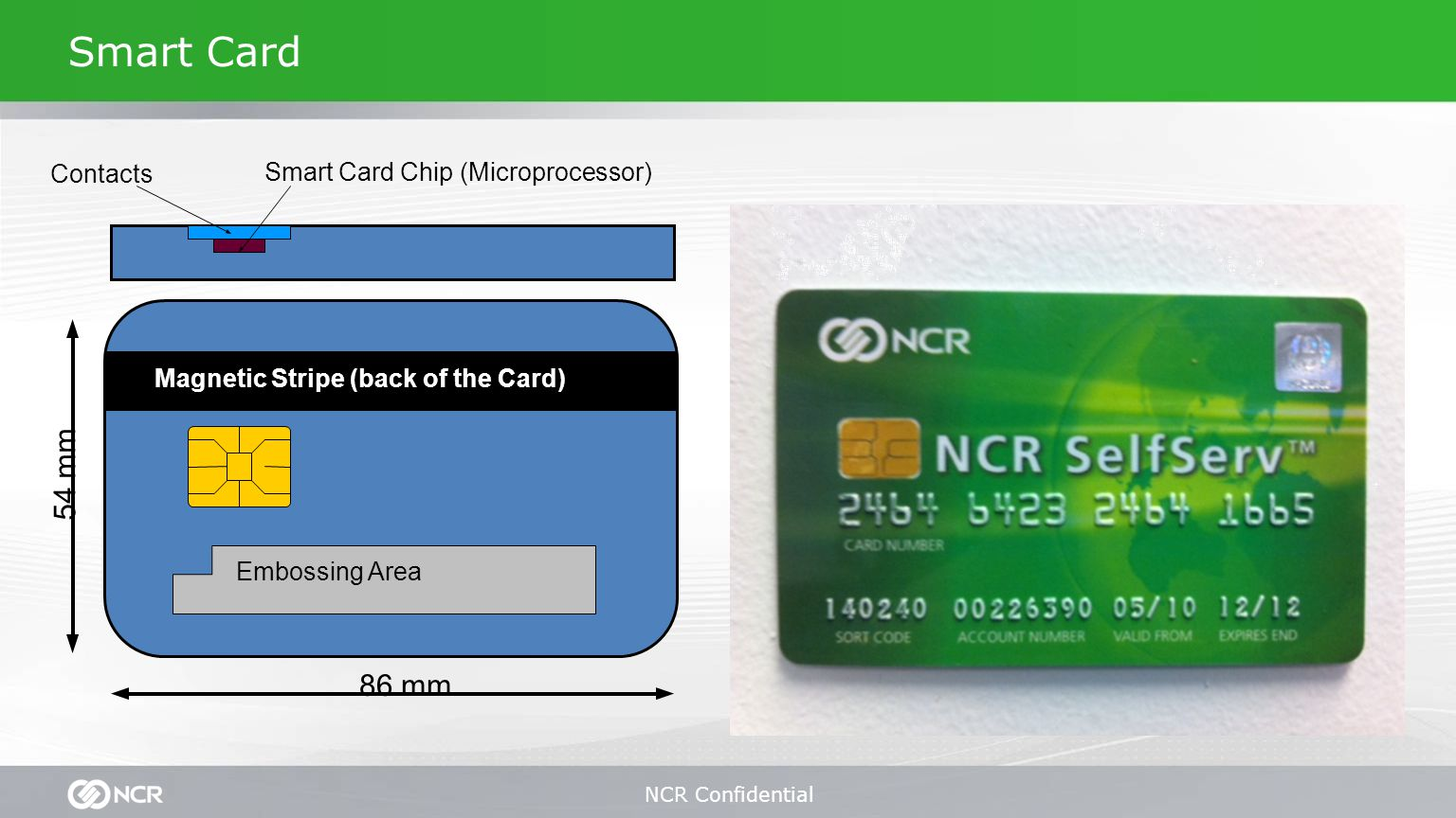 NCR Confidential Smart Card Embossing Area 54 mm 86 mm Magnetic Stripe (back of the Card) Smart Card Chip (Microprocessor) Contacts
