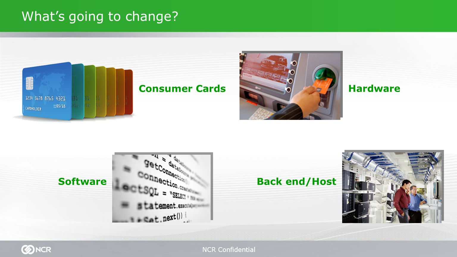 NCR Confidential What's going to change Consumer Cards Hardware SoftwareBack end/Host