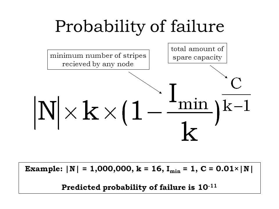 Probability of failure minimum number of stripes recieved by any node total amount of spare capacity Example: |N| = 1,000,000, k = 16, I min = 1, C = 0.01×|N| Predicted probability of failure is 10 -11