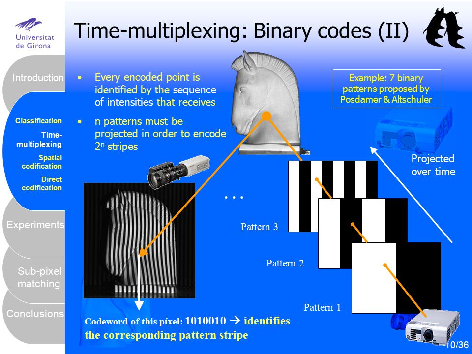 11 Conclusions Sub-pixel matching Experiments Introduction Classification Time- multiplexing Spatial codification Direct codification Time-multiplexin