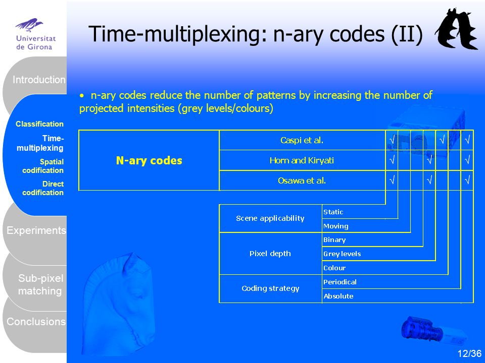 13 Conclusions Sub-pixel matching Experiments Introduction Classification Time- multiplexing Spatial codification Direct codification Time-multiplexin