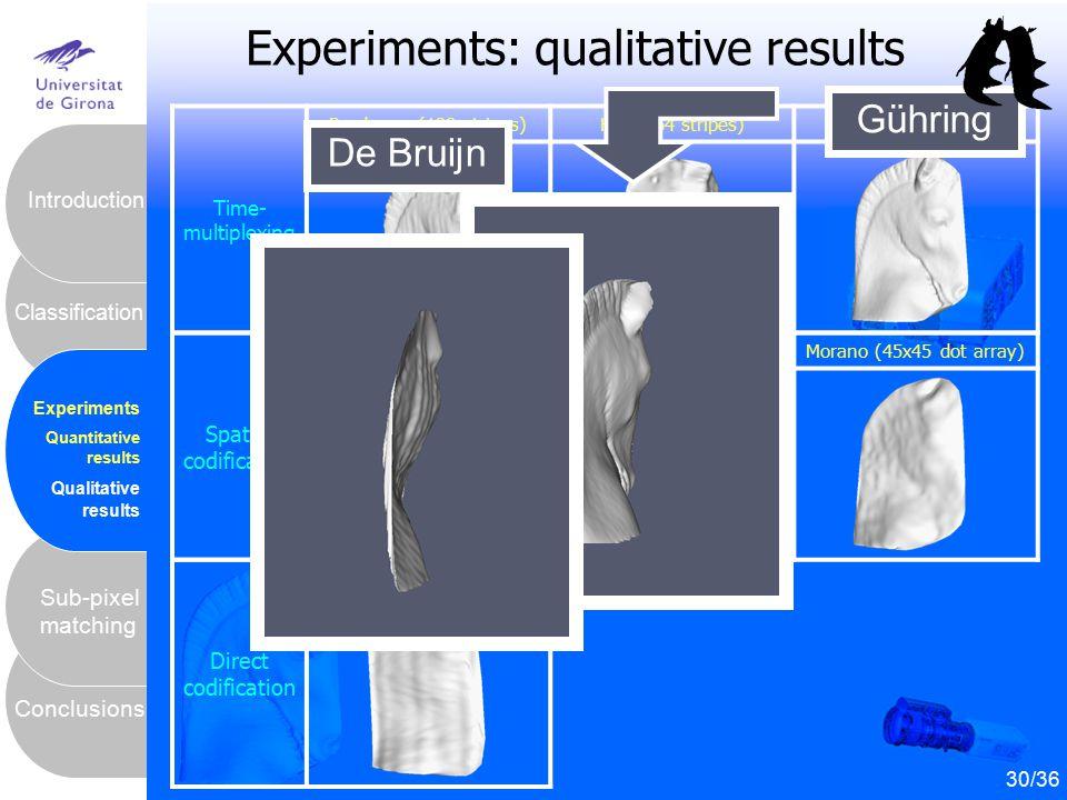 31 Conclusions Sub-pixel matching Introduction Experiments Quantitative results Qualitative results Experiments: qualitative results 30/36 Time- multi