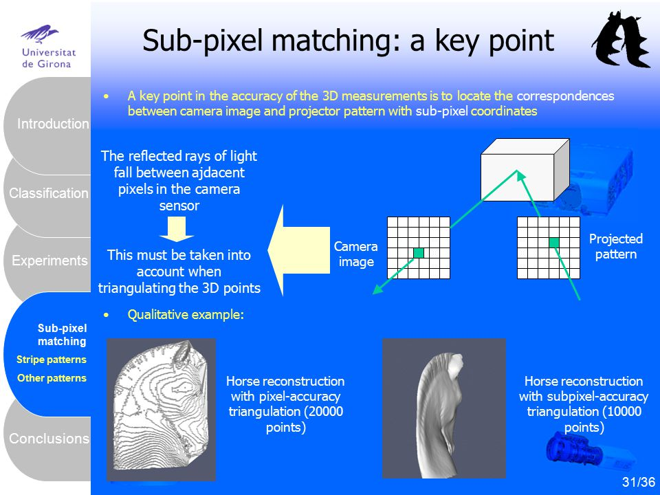 32 Conclusions Experiments Introduction Sub-pixel matching Stripe patterns Other patterns Classification Sub-pixel matching: a key point 31/36 A key p